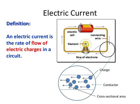 electric circuit definition electric field electric circuit and electric current