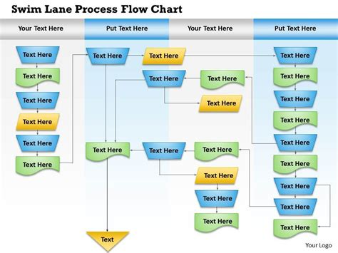 0814 Business Consulting Diagram Swim Lane Process Flow Chart Powerpoint Slide Template Swimlanes In Powerpoint
