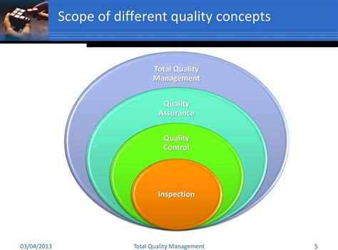 design concept valve quality assurance total quality management tqm dr ing george power the
