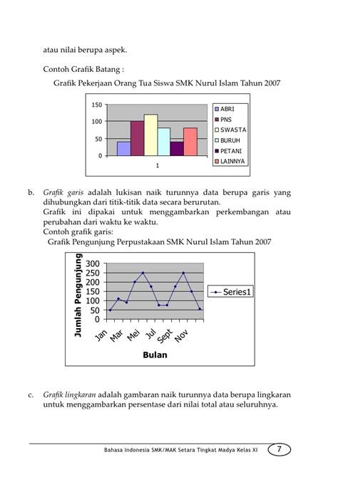 format cash flow excel bahasa indonesia soal diagram garis bahasa indonesia choice image how to