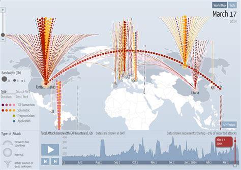 network attack map tutorials bitcoin allstars network tutorials