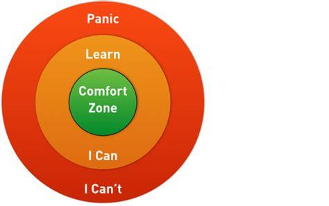 comfort zone quiz challenge your comfort zone and head towards the green