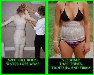Detox Belly Wrap Reviews by Contouring It Works By Jacquie