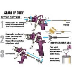 Hobby Paint Spray Gun - gravity feed spray gun 20 oz hvlp
