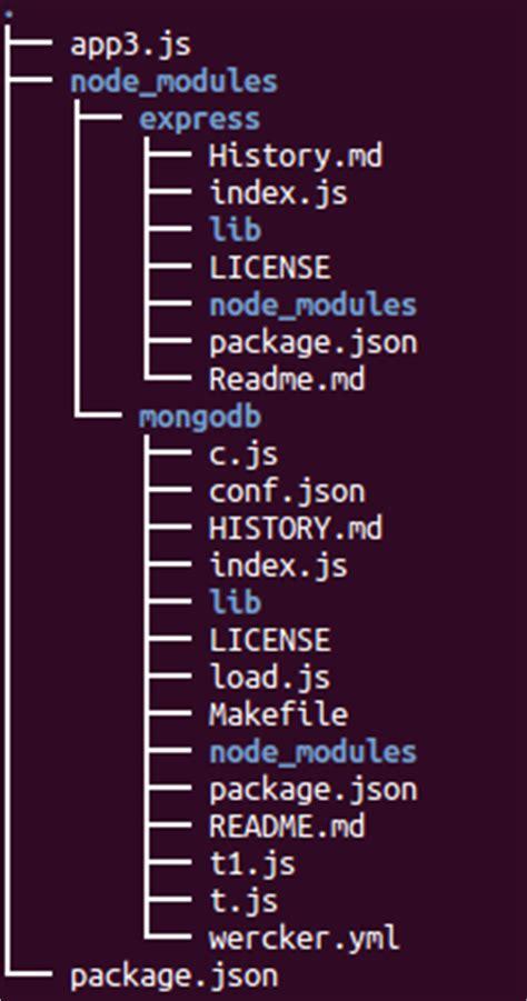 Mongo Db For Starters stack tutorial mongodb express js angular js
