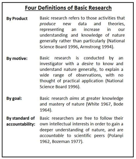 basic layout of a scientific report roger pielke jr s blog what is basic research