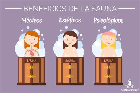 La Sauna by Beneficios De La Sauna Y Su Explicaci 243 N Saunaport 225 Til Net