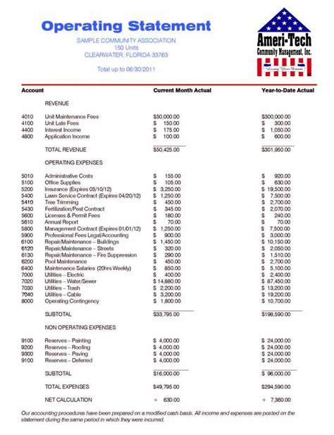 23 Images Of Hoa Statement Template Canbum Net Hoa Balance Sheet Template