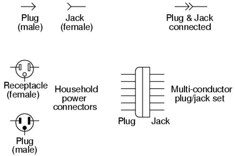 connectors circuit schematic symbols electronics textbook