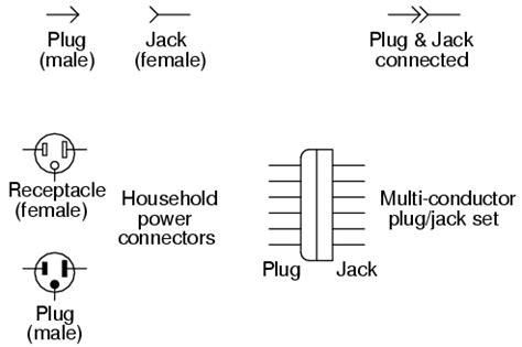 pcb   organization  document  connector