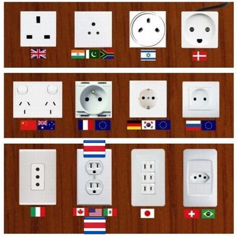 information on electrical outlet and voltage for