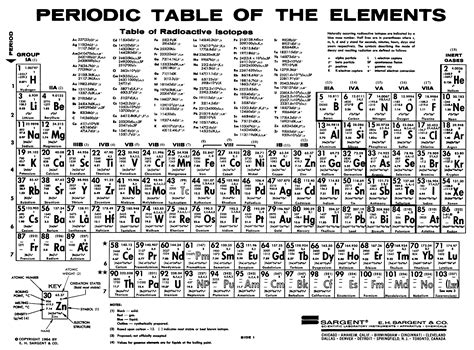 printable periodic table of elements with oxidation numbers 33 awesome printable periodic table of elements images