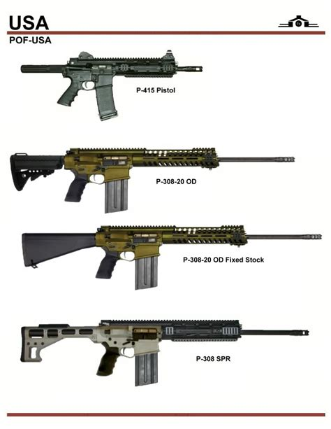 Pof Search By Email Pof P 415 And P 308 Series Weapons