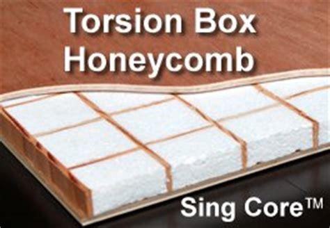 sing torsion box honeycomb panels non warping