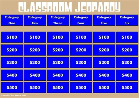 Classroom Trivia Game For Smart Board For Any Subject Area Jeopardy For Smartboard