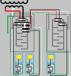 electrical is it ok to mixed grounds and neutrals on bars in a breaker box home