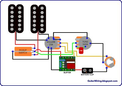 guitar wiring blog diagrams  tips semi active
