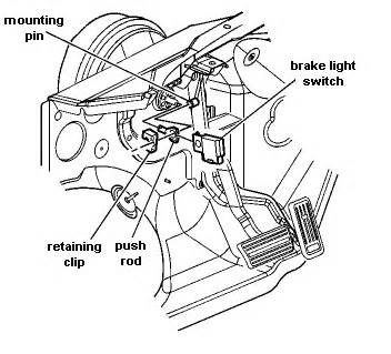how do i replace the brake light switch on my suburban 2004?