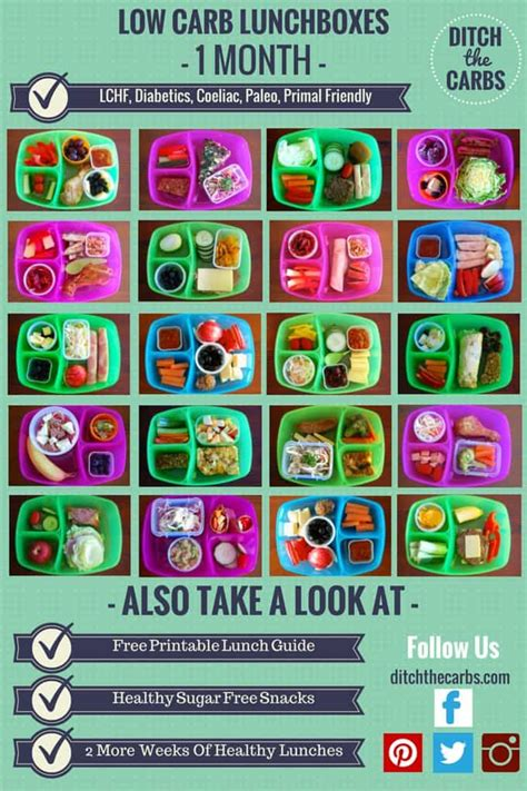 My Aren Diet Sugar low carb 1 month of sugar free lunch boxes