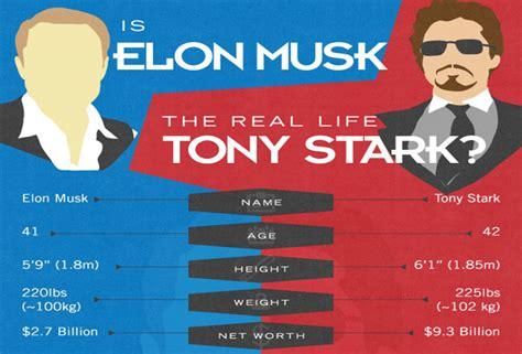 Elon Musk Vs Tony Stark | image gallery man musk