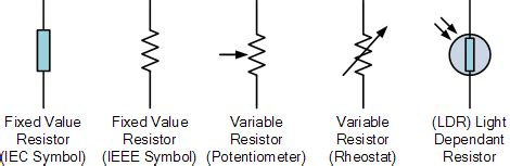 what is the symbol used for a resistor in a circuit relationship between voltage current and resistance