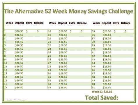 52 Week Savings Challenge Spreadsheet by 52 Week Money Saving Challenge Alternative Plan Printable