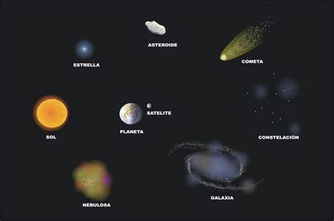 imagenes del universo y sus elementos la clase de isidro 4 186 cono tema 7 el sistema solar
