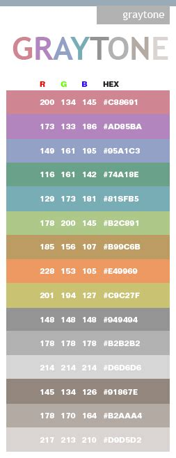 Home Design Resources Generator by Gray Tone Color Schemes Color Combinations Color