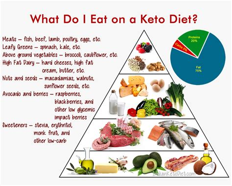 fruit on keto what do i eat on a keto diet indian keto diet