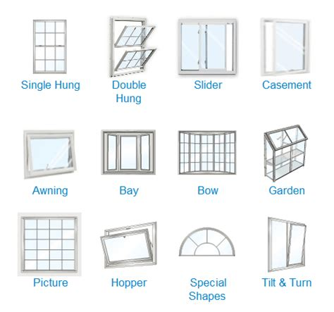 Types Of Home Windows Ideas Shapes Styles And Names Of New Home Windows Daystar Window Tinting