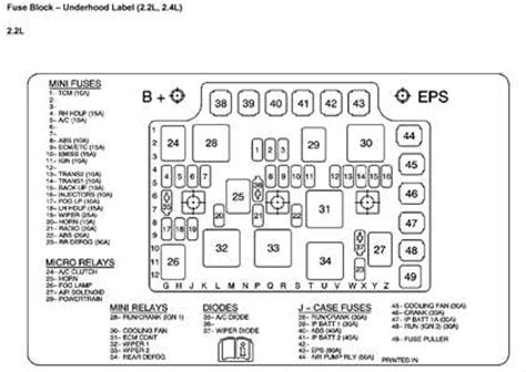 solved wiring diagram or fuse box diagram 2007 gmc envoy fixya 2006 saturn ion fuse box fuse box and wiring diagram