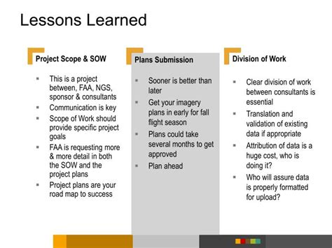 lessons learned powerpoint template ppt obstruction surveys and airport airspace analysis