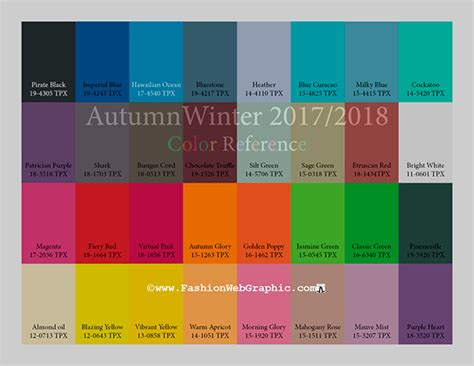 trending color palettes for 2017 aw2017 2018 trend forecasting on pantone canvas gallery