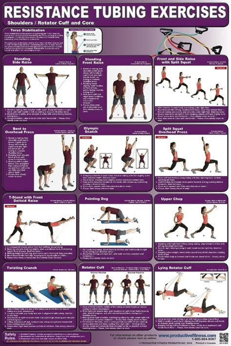 printable exercise poster resistance tubing exercise poster 2 fitness charts