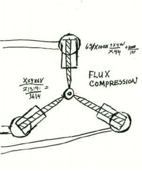 o que é um capacitor de fluxo 301 moved permanently