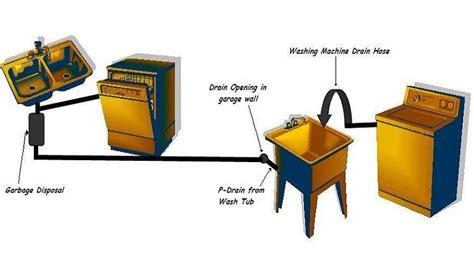 washer backing up into washing machine washing machine backing up