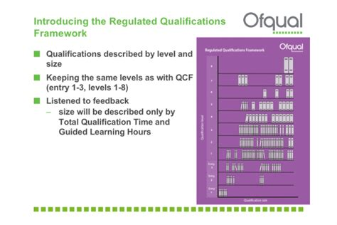 blogger qualifications what is the regulated qualification framework rqf