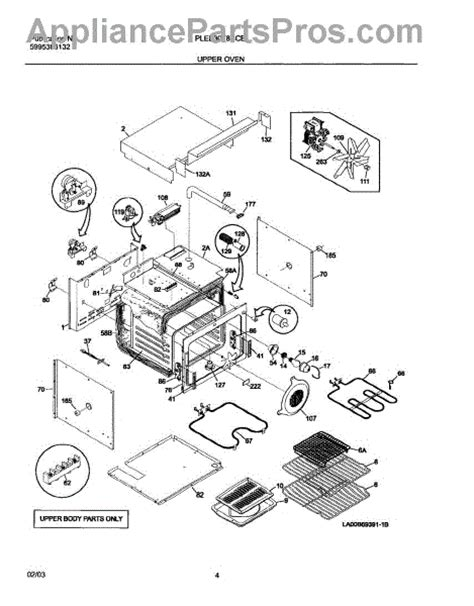 Oven Light Doesn T Work Ars Technica Openforum