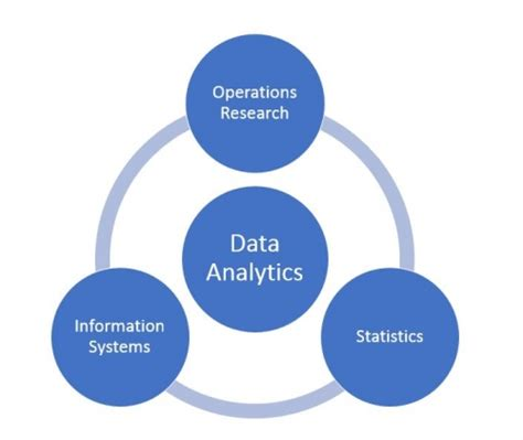 Kumar Applied Big Data Analytics In Operations Management 2017 data analytics generating forward looking insights in uncertain times management sciences