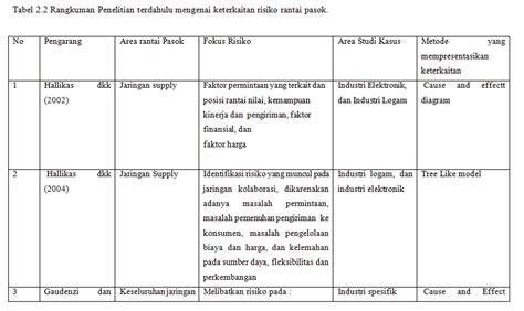 cara membuat kuesioner penelitian akuntansi kuliah metodologi penelitian 2511203001 april 2013