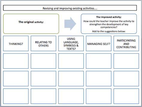 Layout Planner key competencies in activities tools key competencies