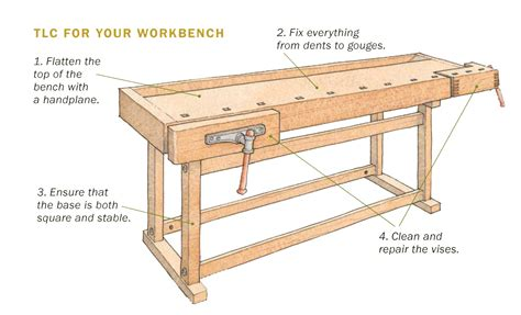 woodworking plans how to rehab a traditional workbench finewoodworking