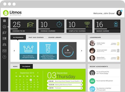 how can online training help your company litmos blog cloud based lms best training software e learning tool