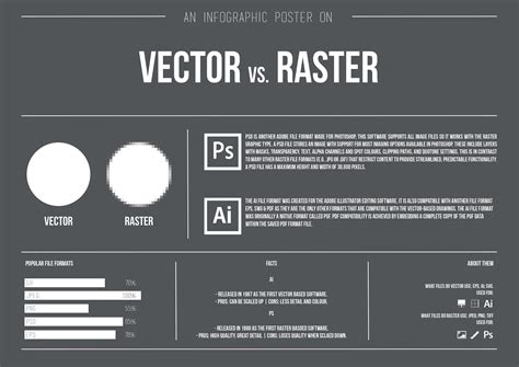 eps format vs ai customer asks what is the difference between vector and