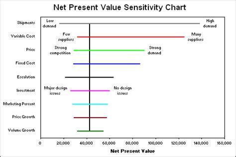 html input pattern case insensitive sensitivity chart creator for microsoft excel free