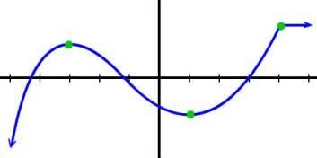 precalculus review calculus preview coolmath com
