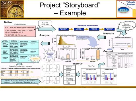 project storyboard lean six sigma executive overview ppt