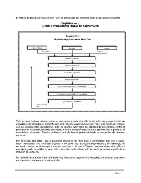 Modelo Curricular Lineal Y Circular De Ralph Elaboraci 243 N De Programas