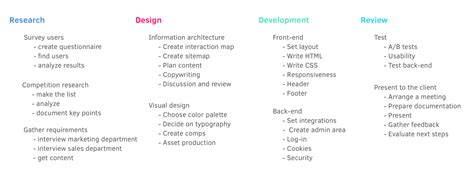 pretty rebranding project plan template images gallery