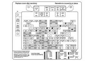 2003 chevy silverado fuse box diagram quotes